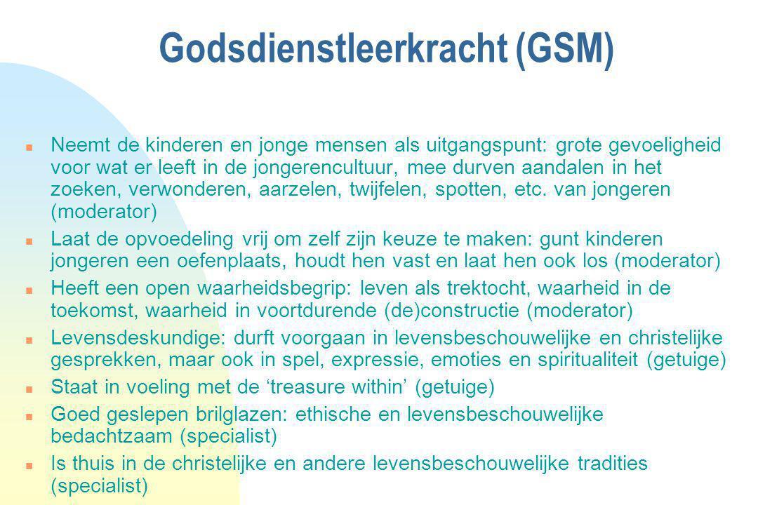 Godsdienstleerkracht (GSM)