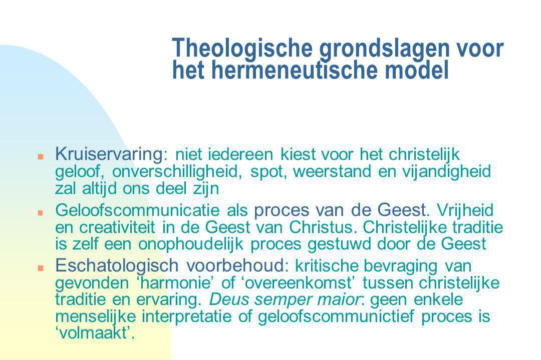 Theologische grondslagen voor het hermeneutische model