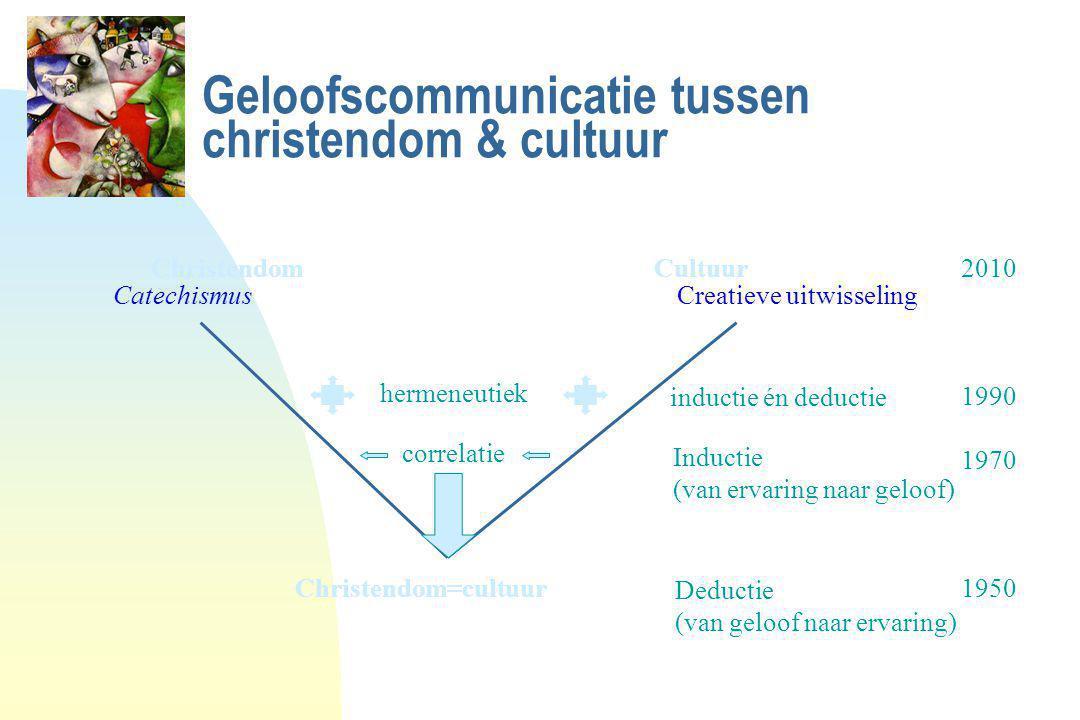 Geloofscommunicatie tussen christendom & cultuur
