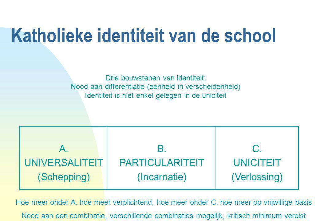 Katholieke identiteit van de school
