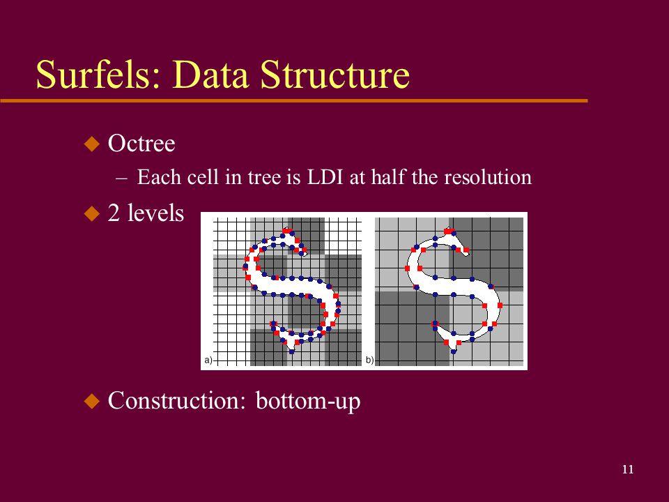 Surfels: Data Structure