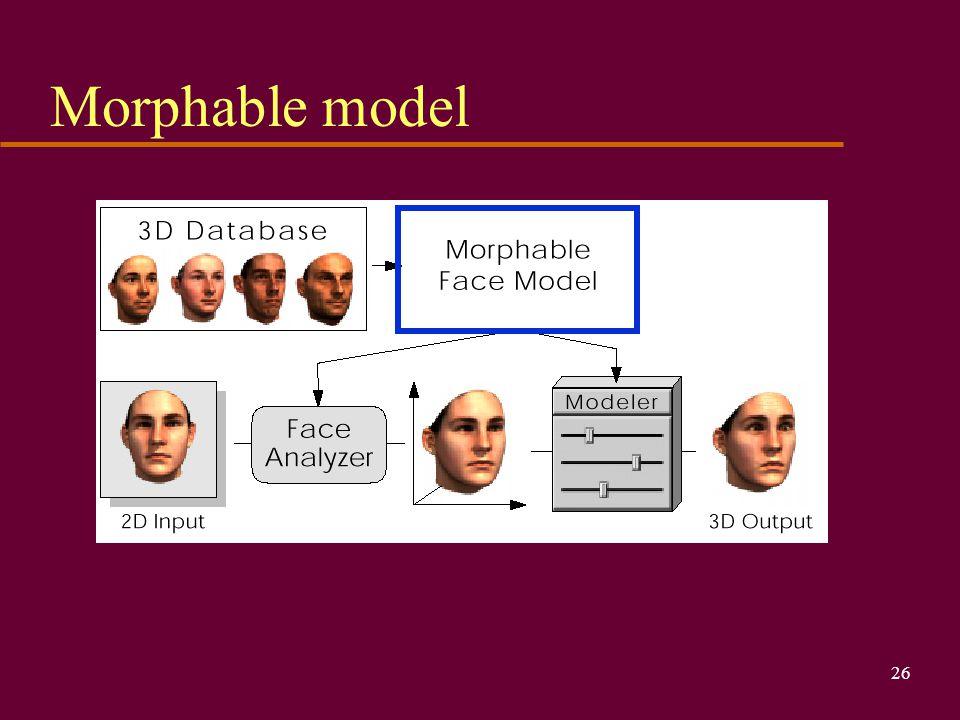 Morphable model