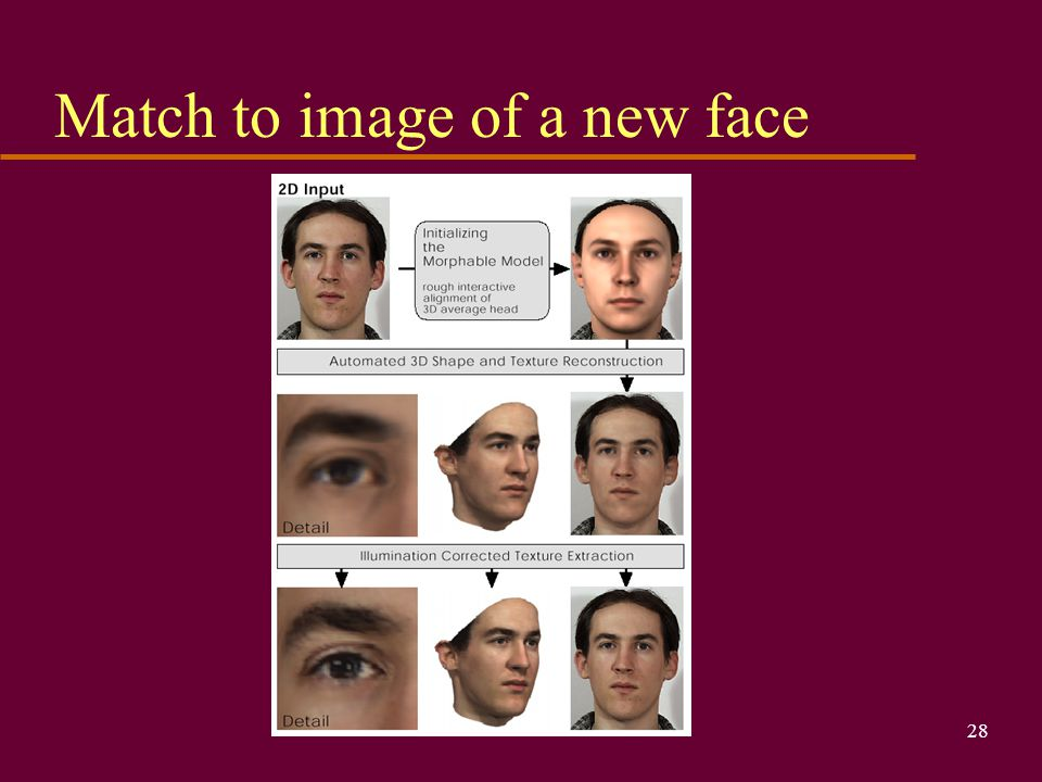 Match to image of a new face