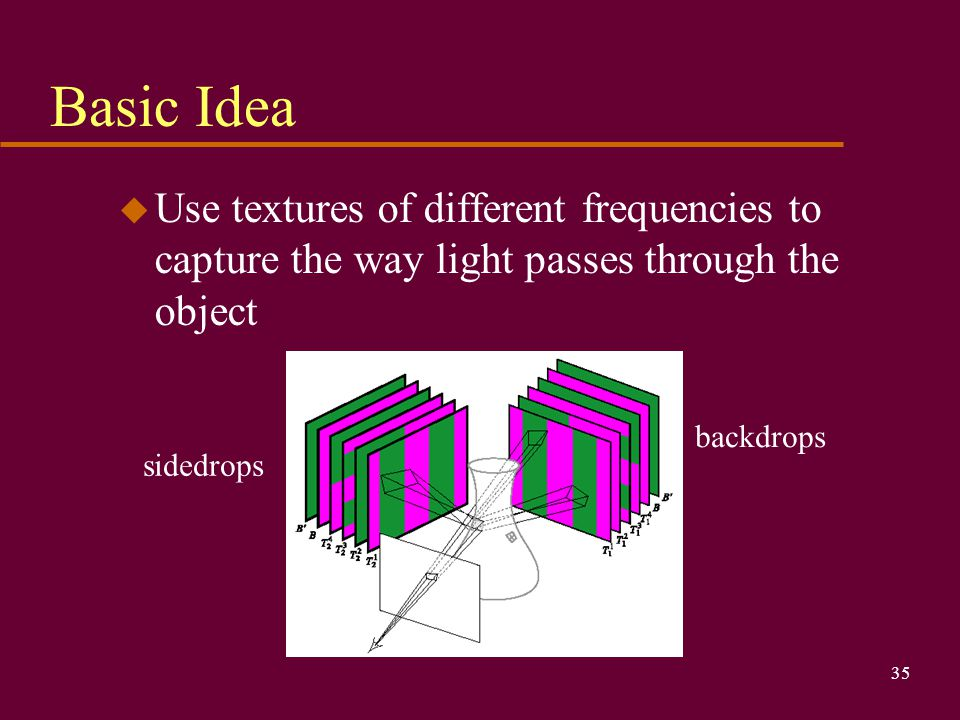 Basic Idea Use textures of different frequencies to capture the way light passes through the object.