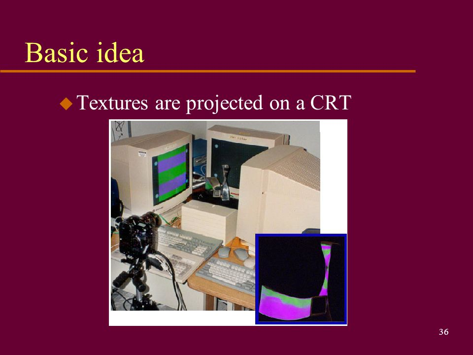 Basic idea Textures are projected on a CRT