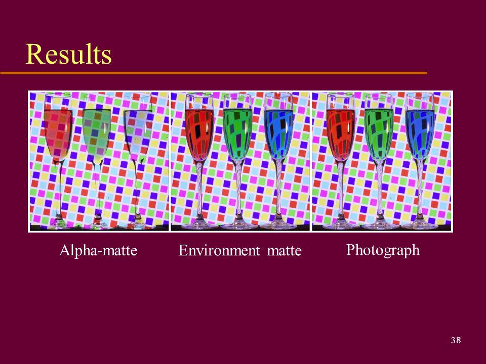 Results Alpha-matte Environment matte Photograph