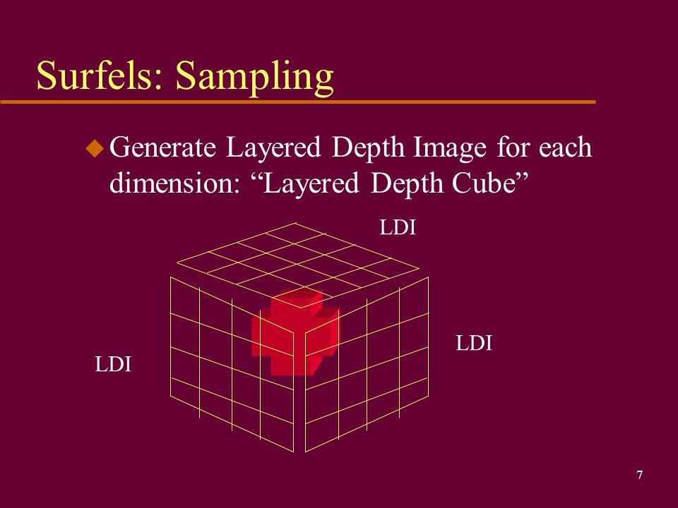 Surfels: Sampling Generate Layered Depth Image for each dimension: Layered Depth Cube LDI LDI LDI