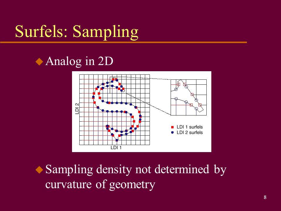 Surfels: Sampling Analog in 2D