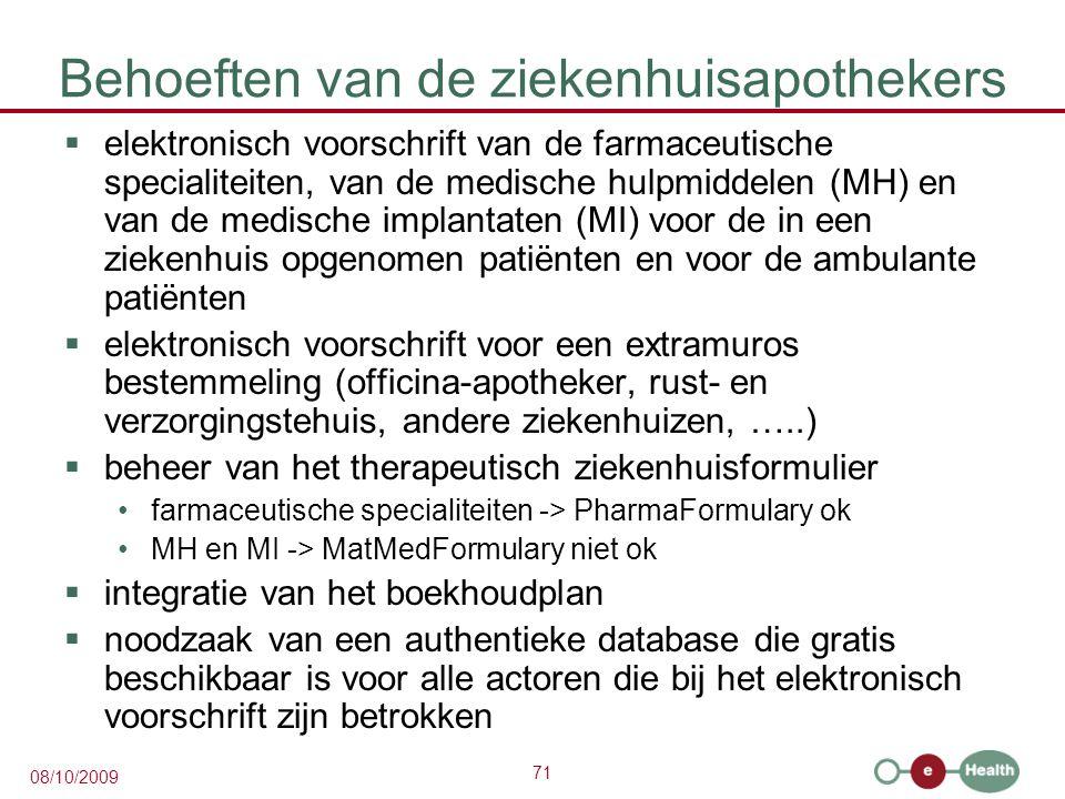 Behoeften van de ziekenhuisapothekers