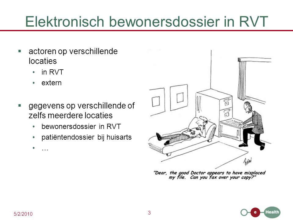 Elektronisch bewonersdossier in RVT