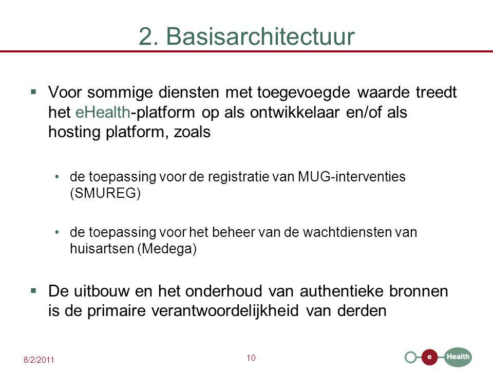 2. Basisarchitectuur Voor sommige diensten met toegevoegde waarde treedt het eHealth-platform op als ontwikkelaar en/of als hosting platform, zoals.