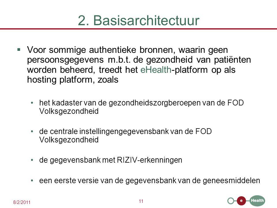 2. Basisarchitectuur