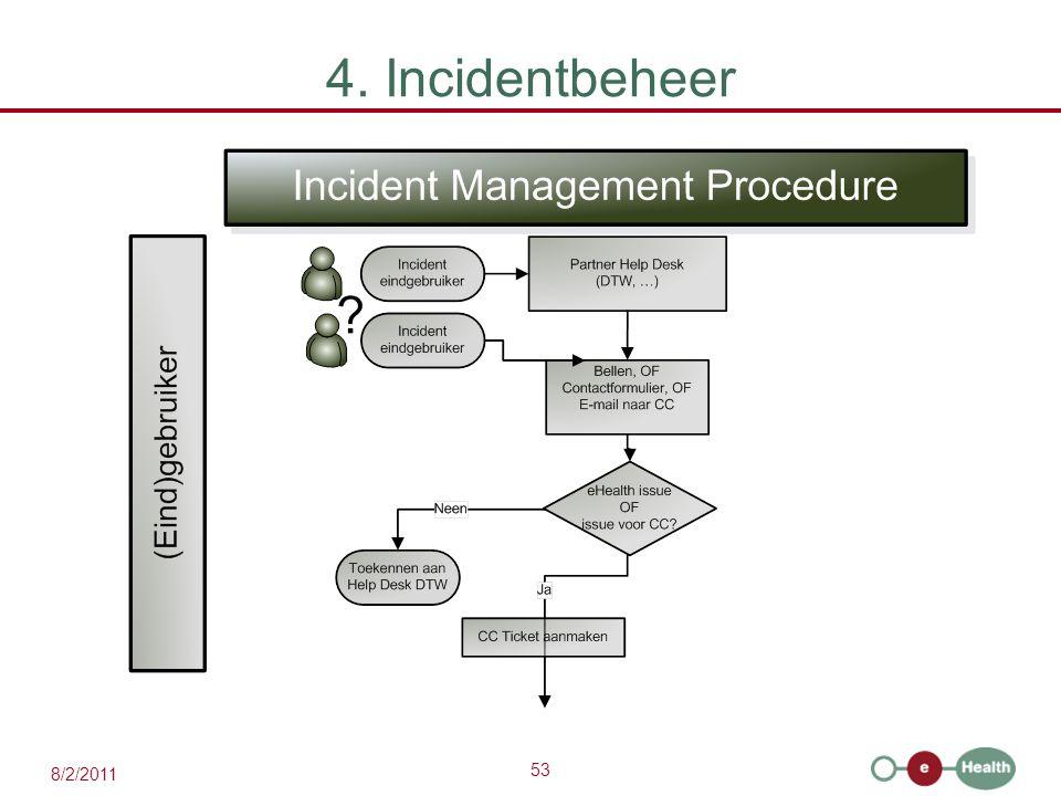 4. Incidentbeheer De dispatching functie van het eHealth Contact Center wordt hier in beeld gebracht.