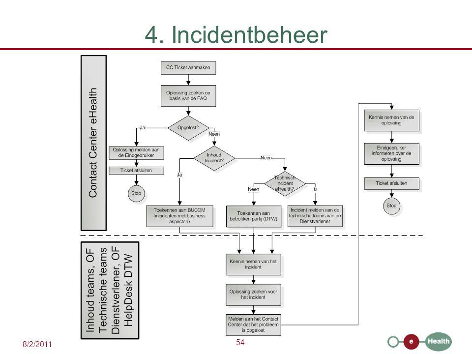 4. Incidentbeheer Dispatching functie van de 1ste lijn Service Desk (CC) wordt hier in beeld gebracht. Drie soorten incidenten: