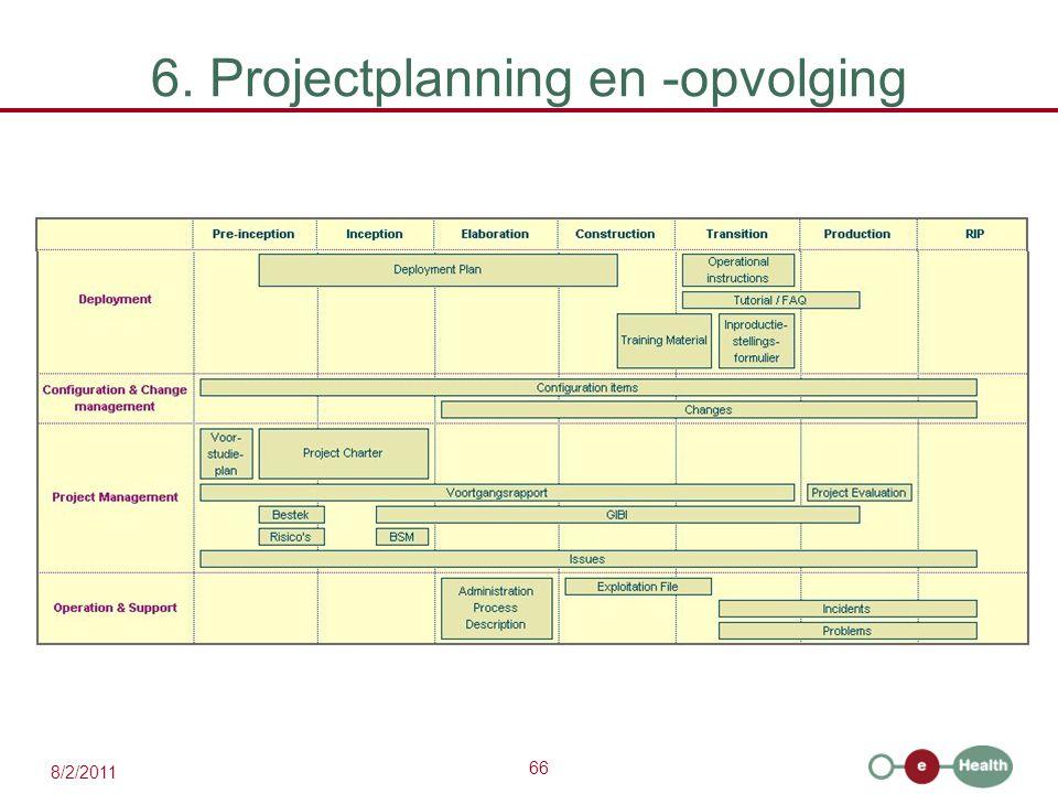 6. Projectplanning en -opvolging