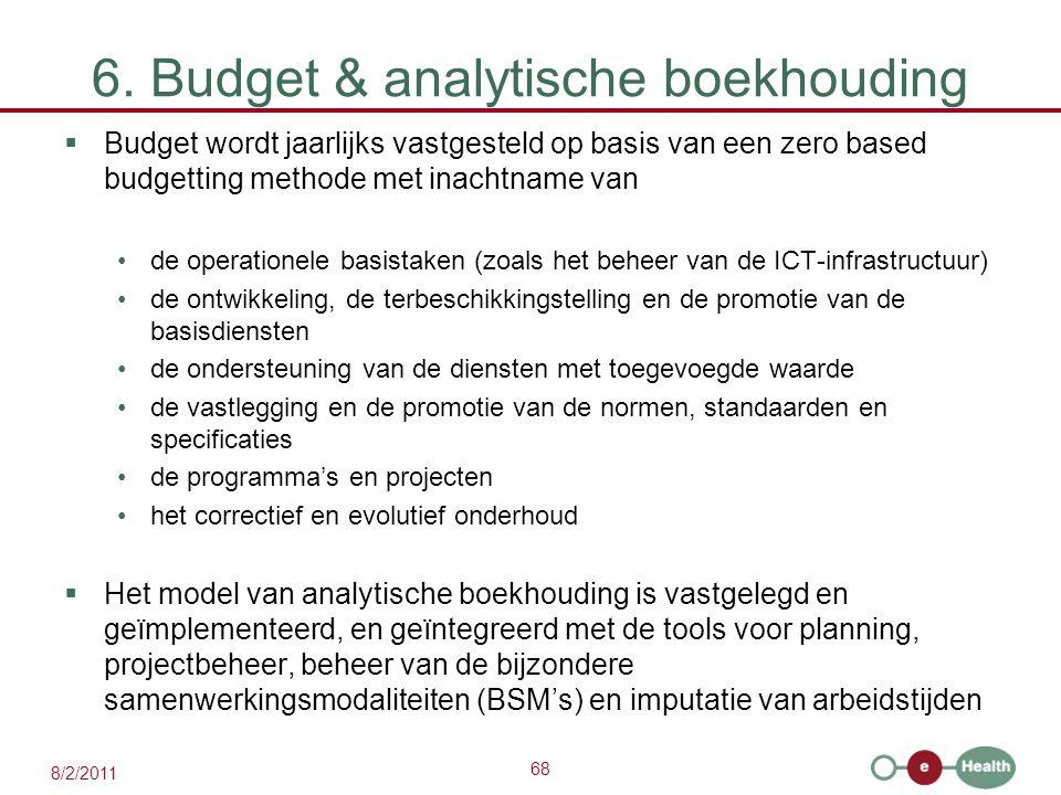 6. Budget & analytische boekhouding