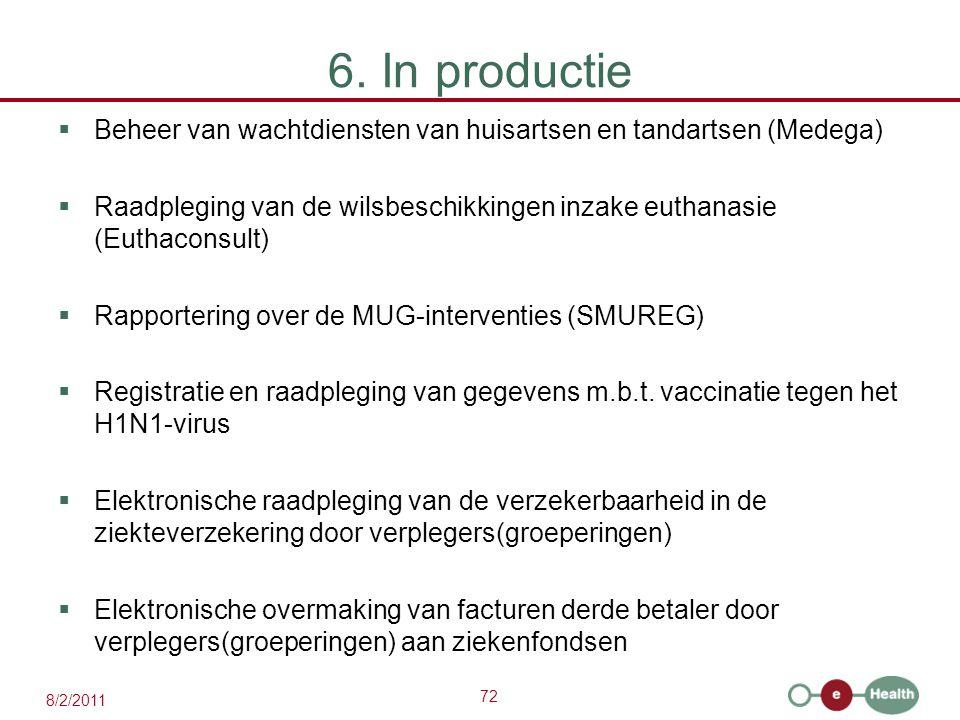 6. In productie Beheer van wachtdiensten van huisartsen en tandartsen (Medega) Raadpleging van de wilsbeschikkingen inzake euthanasie (Euthaconsult)