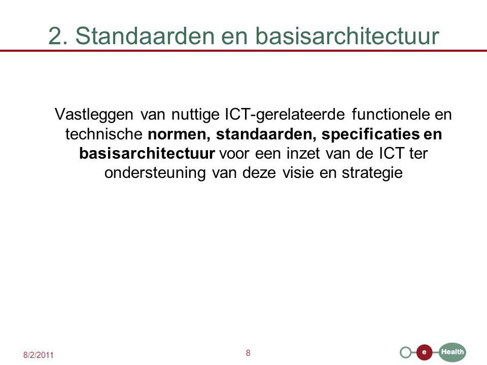 2. Standaarden en basisarchitectuur