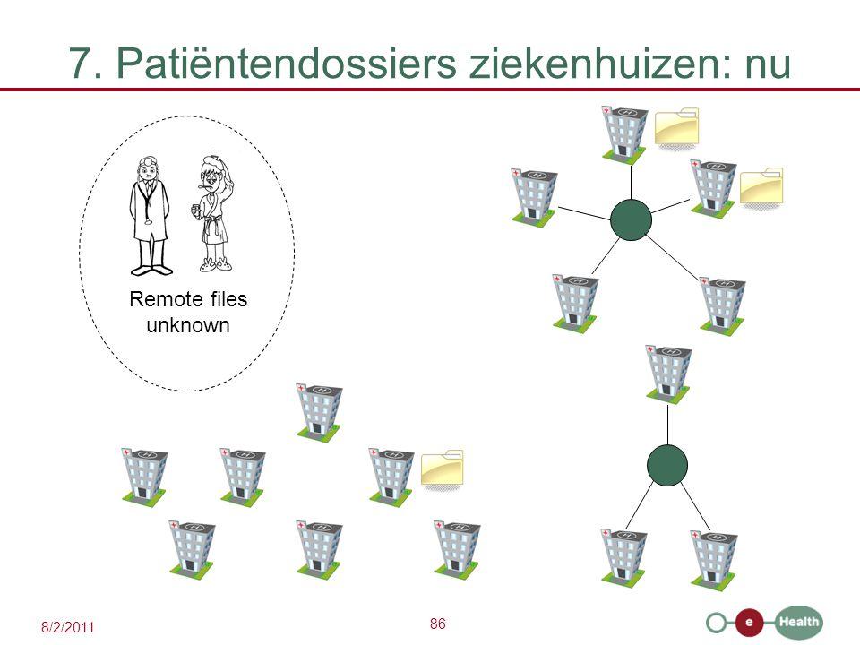7. Patiëntendossiers ziekenhuizen: nu