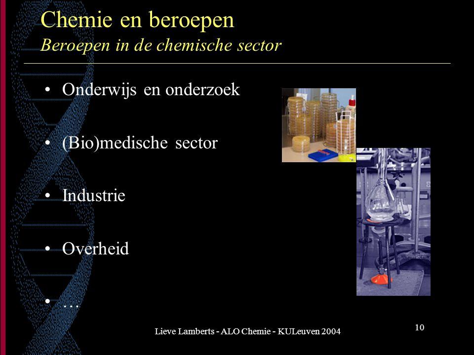 Chemie en beroepen Beroepen in de chemische sector