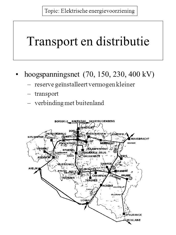 Transport en distributie