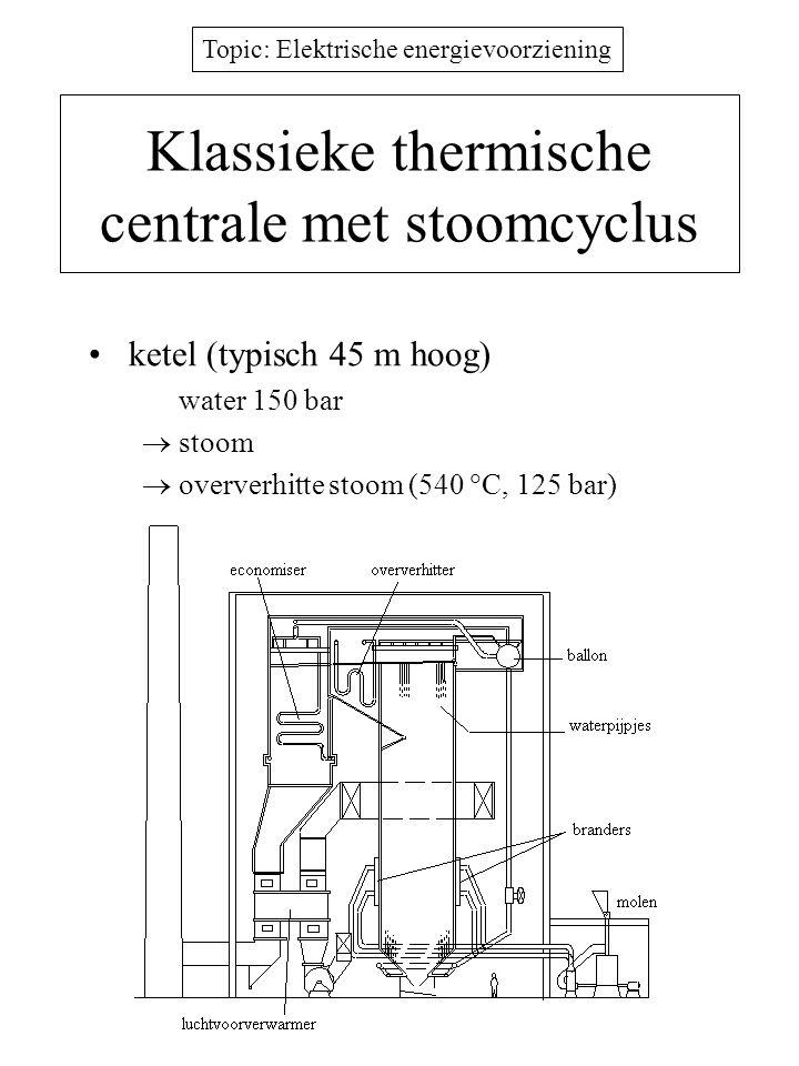 Klassieke thermische centrale met stoomcyclus