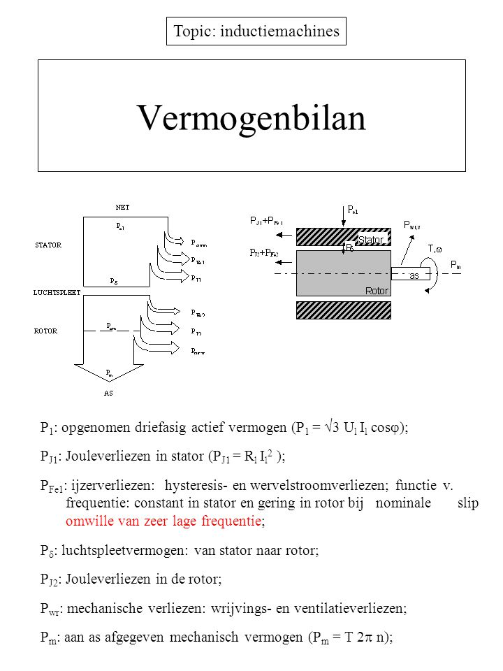 Vermogenbilan P1: opgenomen driefasig actief vermogen (P1 = 3 Ul Il cos); PJ1: Jouleverliezen in stator (PJ1 = Rl Il2 );