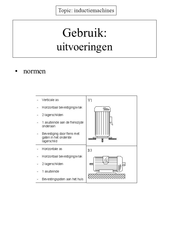 Gebruik: uitvoeringen