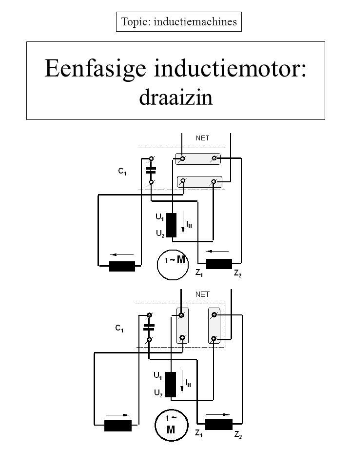 Eenfasige inductiemotor: draaizin