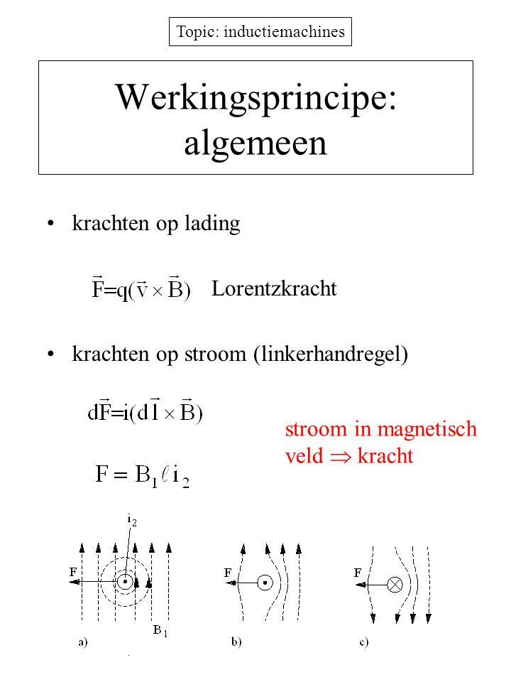 Werkingsprincipe: algemeen