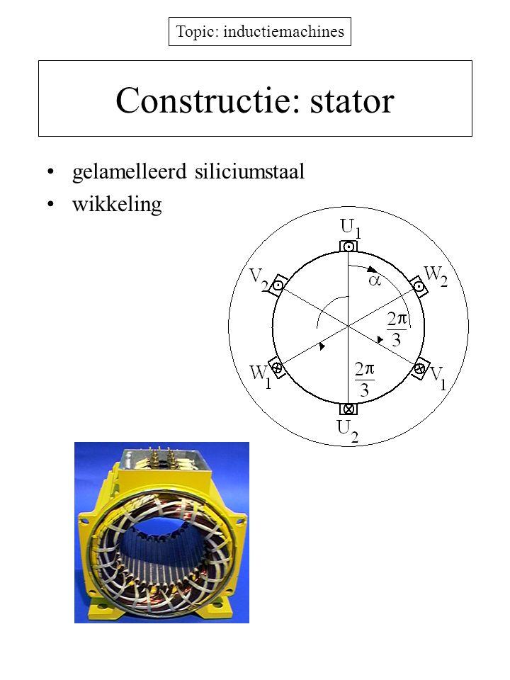 Constructie: stator gelamelleerd siliciumstaal wikkeling