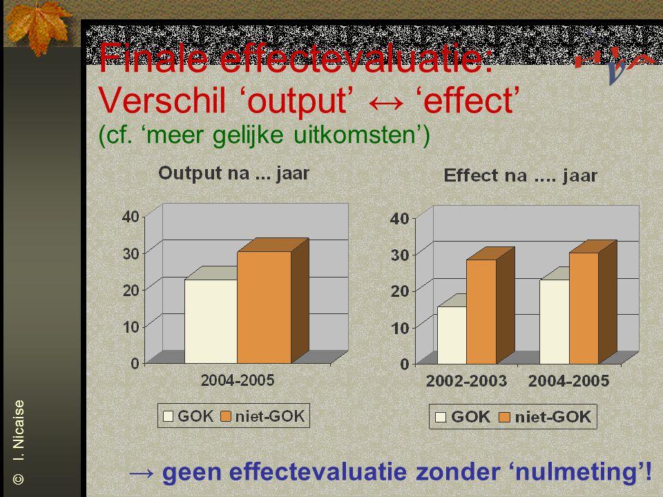 Finale effectevaluatie: Verschil 'output' ↔ 'effect' (cf