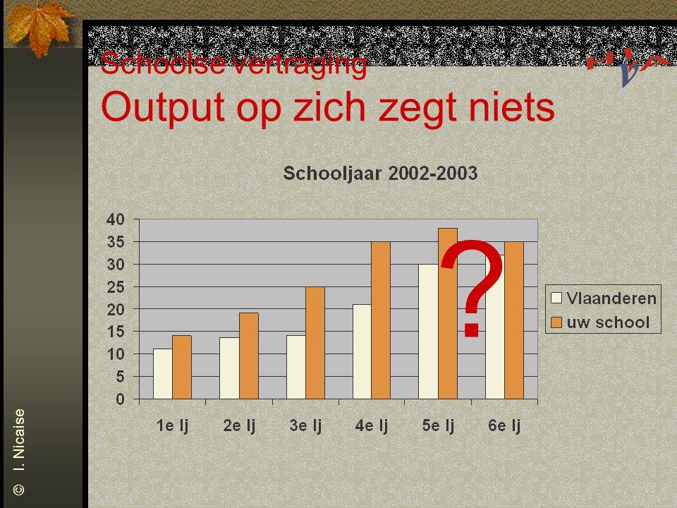 Schoolse vertraging Output op zich zegt niets