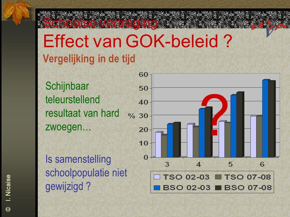 Schoolse vertraging Effect van GOK-beleid Vergelijking in de tijd