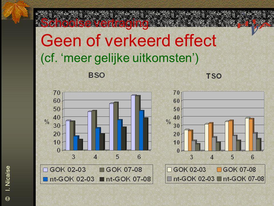 Schoolse vertraging Geen of verkeerd effect (cf