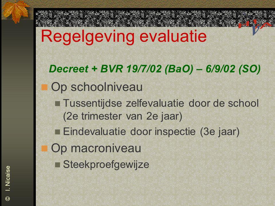 Regelgeving evaluatie