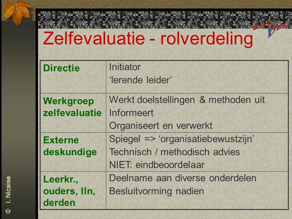 Zelfevaluatie - rolverdeling