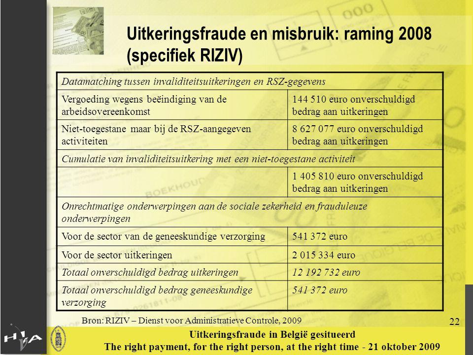 Uitkeringsfraude en misbruik: raming 2008 (specifiek RIZIV)