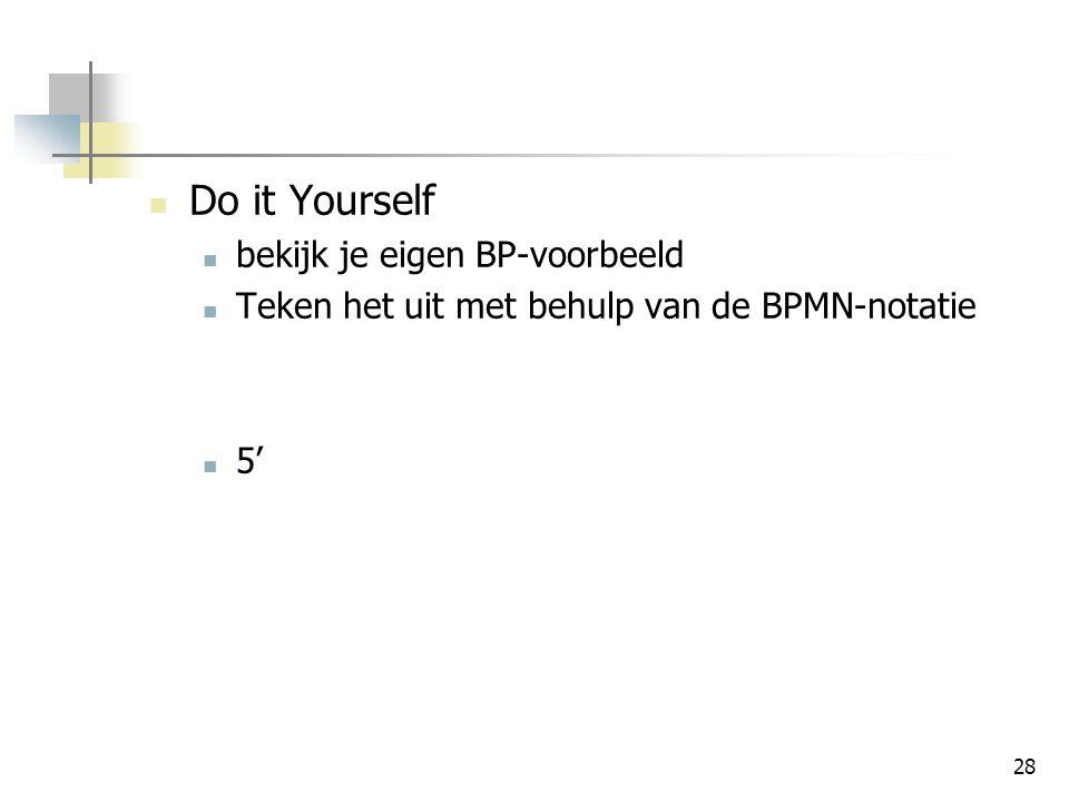 Do it Yourself bekijk je eigen BP-voorbeeld