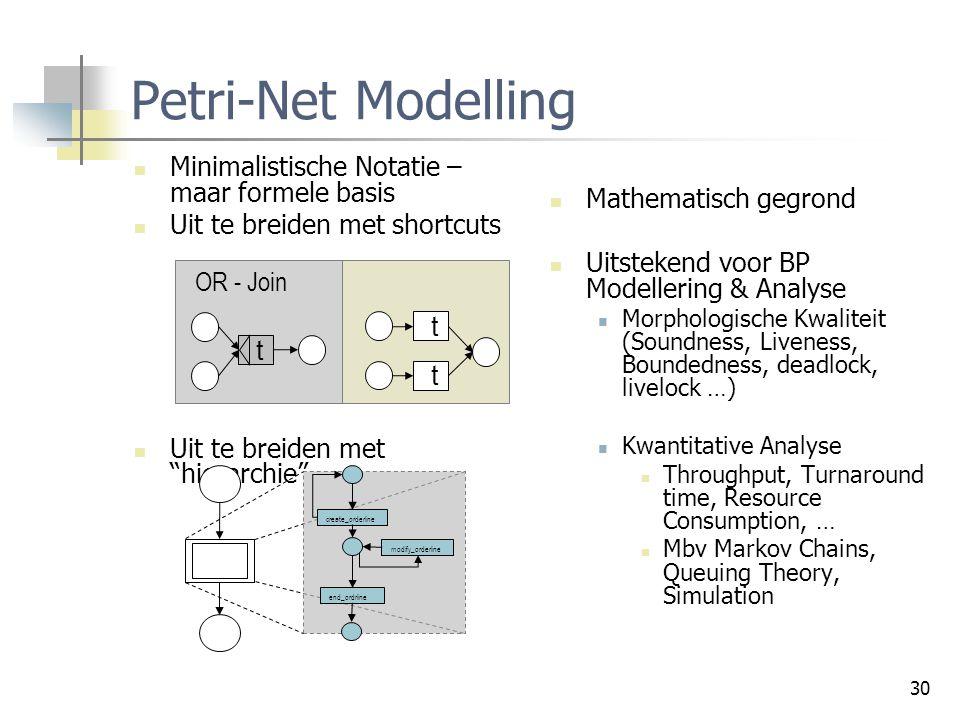 Petri-Net Modelling Minimalistische Notatie – maar formele basis