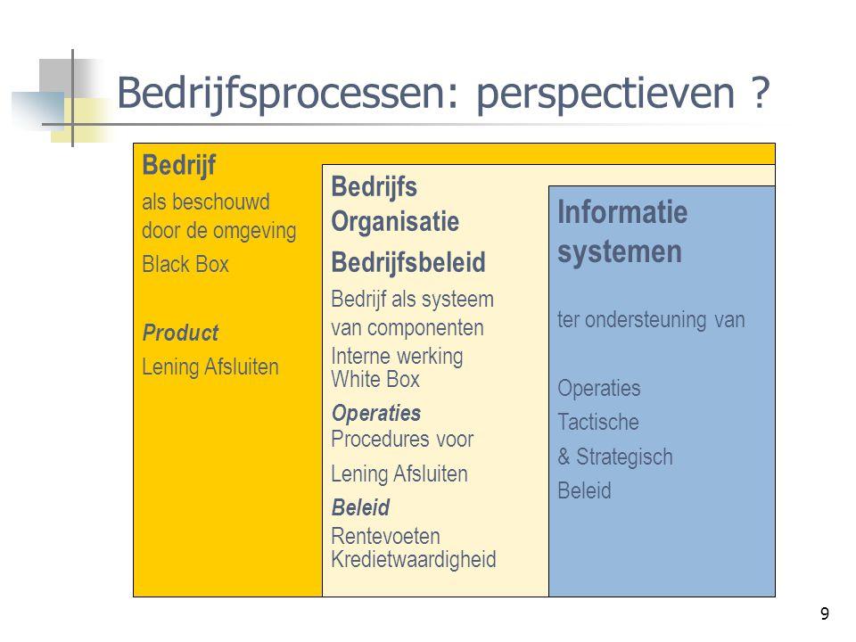 Bedrijfsprocessen: perspectieven
