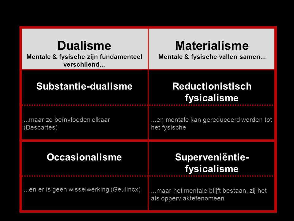 Dualisme Materialisme