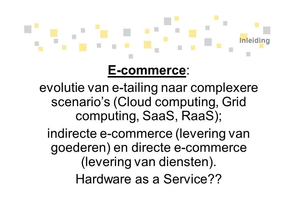 Inleiding E-commerce: evolutie van e-tailing naar complexere scenario's (Cloud computing, Grid computing, SaaS, RaaS);