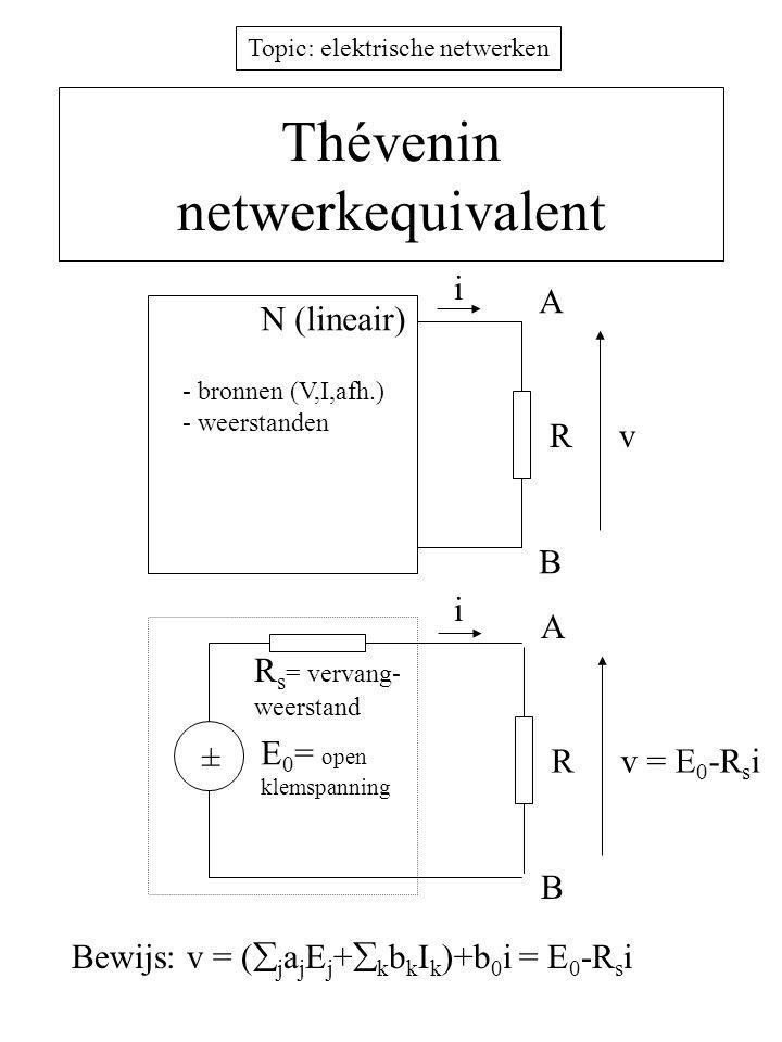 Thévenin netwerkequivalent