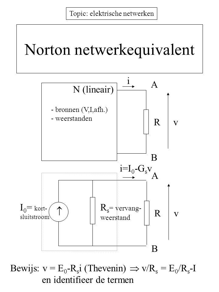 Norton netwerkequivalent
