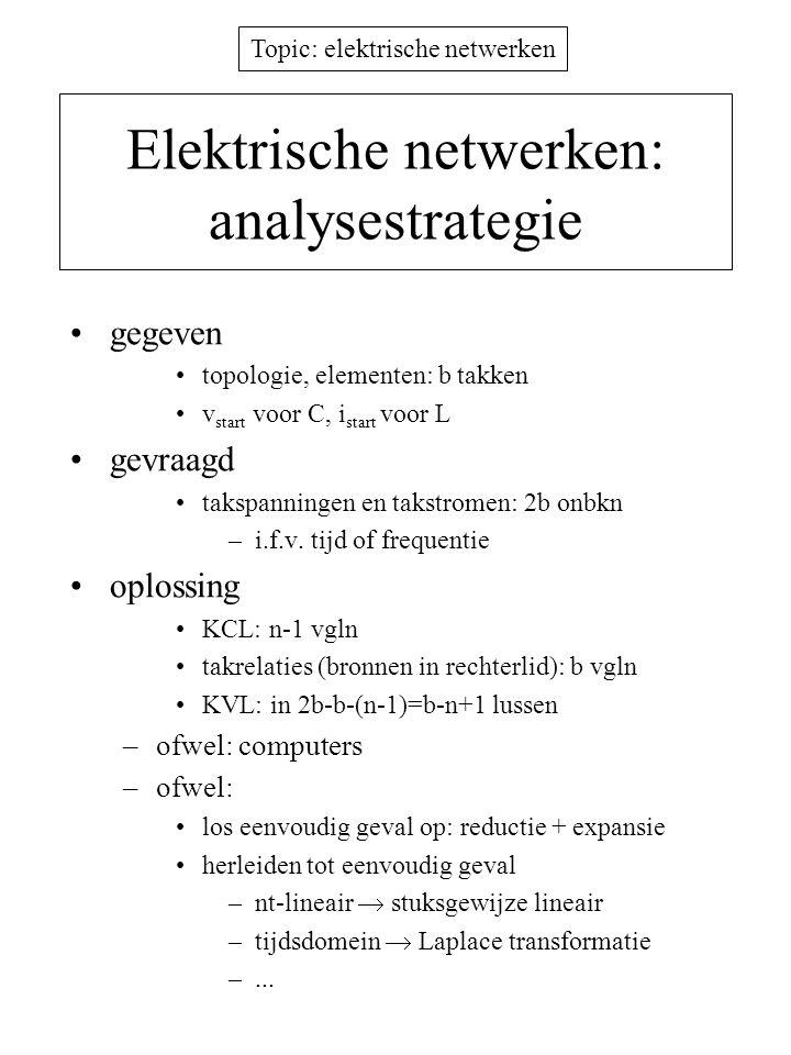 Elektrische netwerken: analysestrategie