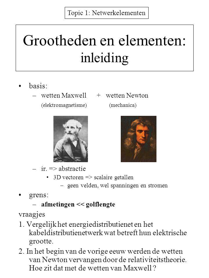 Grootheden en elementen: inleiding