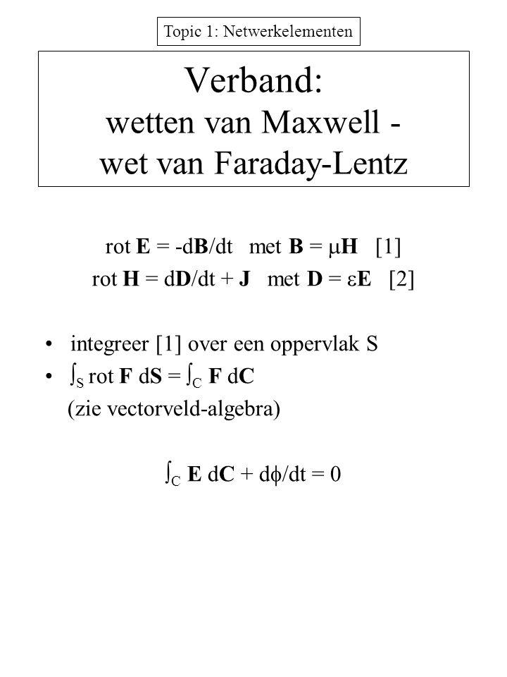 Verband: wetten van Maxwell - wet van Faraday-Lentz