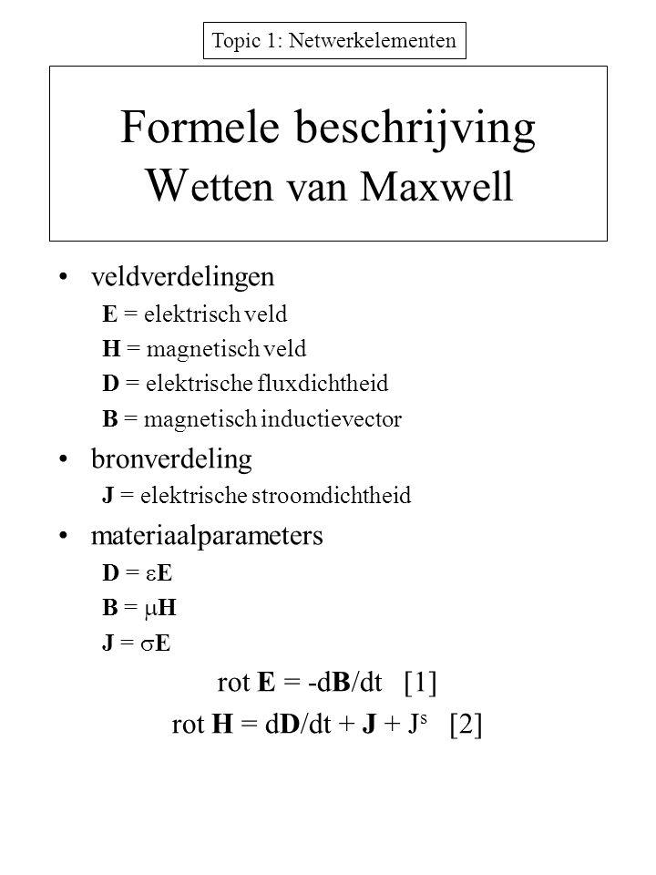 Formele beschrijving Wetten van Maxwell