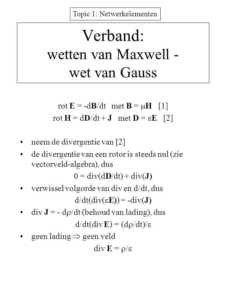 Verband: wetten van Maxwell - wet van Gauss